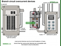 0535-co Branch circuit overcurrent devices - Service Boxes - Service Box and Grounding and Panels - Electrical