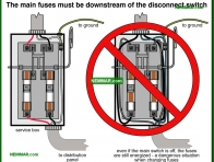 0545-co The main fuses must be downstream of the disconnect switch - Service Boxes - Service Box and Grounding and Panels - Electrical