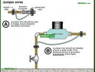 0552-co Jumper wires - System Grounding - Service Box and Grounding and Panels - Electrical