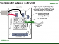 0556-co Need ground in subpanel feeder wires - System Grounding - Service Box and Grounding and Panels - Electrical