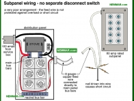 0571-co Subpanel wiring - no separate disconnect switch - Distribution Panels - Service Box and Grounding and Panels - Electrical