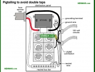 0577-co Pig tailing to avoid double taps - Distribution Panels - Service Box and Grounding and Panels - Electrical