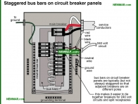 0579-co Staggered bus bars on circuit breaker panels - Distribution Panels - Service Box and Grounding and Panels - Electrical