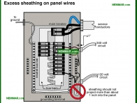 0583-co Excess sheathing on panel wires - Distribution Panels - Service Box and Grounding and Panels - Electrical