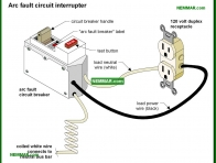 0586-co Arc fault circuit interrupter - Distribution Panels - Service Box and Grounding and Panels - Electrical