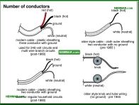 0589-co Number of conductors - Branch Circuit Wiring Distribution Wiring - The Distribution System - Electrical