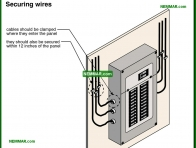 0592-co Securing wires - Branch Circuit Wiring Distribution Wiring - The Distribution System - Electrical