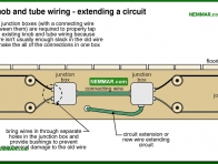 0604-co Knob and tube wiring - connecting a new branch circuit - Knob and Tube Wiring - The Distribution System - Electrical