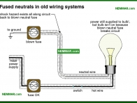 0605-co Fused neutrals in old wiring systems - Knob and Tube Wiring - The Distribution System - Electrical
