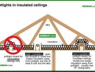 0609-co Potlights in insulated ceilings - Lights and Outlets and Switches and Junction Boxes - The Distribution System - Electrical