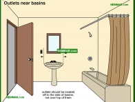 0621-co Outlets near basins - Lights and Outlets and Switches and Junction Boxes - The Distribution System - Electrical