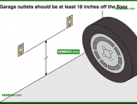0624-co Garage outlets should be at least 18 inches off the floor - Lights Outlets Switches Junction Boxes - Electrical