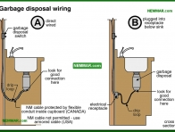 0629-co Garbage disposal wiring - Lights and Outlets and Switches and Junction Boxes - The Distribution System - Electrical