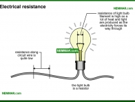 0503-co Electrical resistance - The Basics Of Electricity - Service Drop and Service Entrance - Electrical