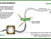 0509-co Fuses and breakers - The Basics Of Electricity - Service Drop and Service Entrance - Electrical