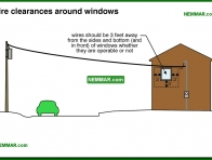 0517-co Wire clearances around windows - Service Drop - Service Drop and Service Entrance - Electrical