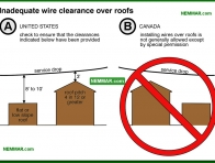 0519-co Inadequate wire clearance over roofs - Service Drop - Service Drop and Service Entrance - Electrical