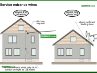 0521-co Service entrance wires - Service Entrance Wires - Service Drop and Service Entrance - Electrical