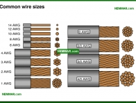 0529-co Common wire sizes - Service Size - Service Drop and Service Entrance - Electrical