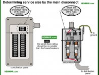 0531-co Determining service size by the main disconnect - Service Size - Service Drop and Service Entrance - Electrical