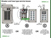 0536-co Breaker and fuse type service boxes - Service Boxes - Service Box and Grounding and Panels - Electrical