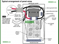 0557-co Typical arrangement of panel wires - Distribution Panels - Service Box and Grounding and Panels - Electrical