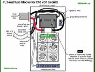 0559-co Pull out fuse blocks for 240 volt circuits - Distribution Panels - Service Box and Grounding and Panels - Electrical