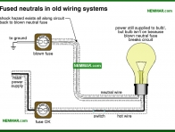 0566-co Fused neutrals and old wiring systems - Distribution Panels - Service Box and Grounding and Panels - Electrical