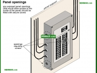 0569-co Panel openings - Distribution Panels - Service Box and Grounding and Panels - Electrical