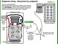 0572-co Subpanel wiring - disconnect by subpanel - Distribution Panels - Service Box and Grounding and Panels - Electrical