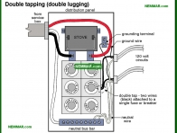 0576-co Double tapping double lugging - Distribution Panels - Service Box and Grounding and Panels - Electrical