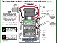 0578-co Overcurrent protection for multi wire branch circuits - Distribution Panels - Service Box and Grounding and Panels - Electrical