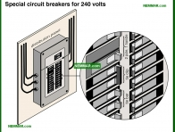 0582-co Special circuit breakers for 240 volts - Distribution Panels - Service Box and Grounding and Panels - Electrical
