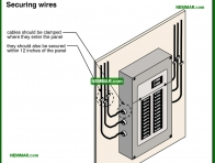 0584-co Securing wires - Distribution Panels - Service Box and Grounding and Panels - Electrical