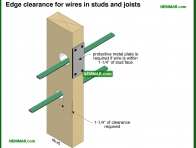 0597-co Edge clearance for wires in studs and joists - Branch Circuit Wiring Distribution Wiring - The Distribution System - Electrical
