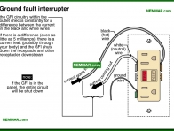 0616-co Ground fault interrupter - Lights and Outlets and Switches and Junction Boxes - The Distribution System - Electrical