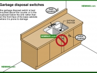 0628-co Garbage disposal switches - Lights and Outlets and Switches and Junction Boxes - The Distribution System - Electrical