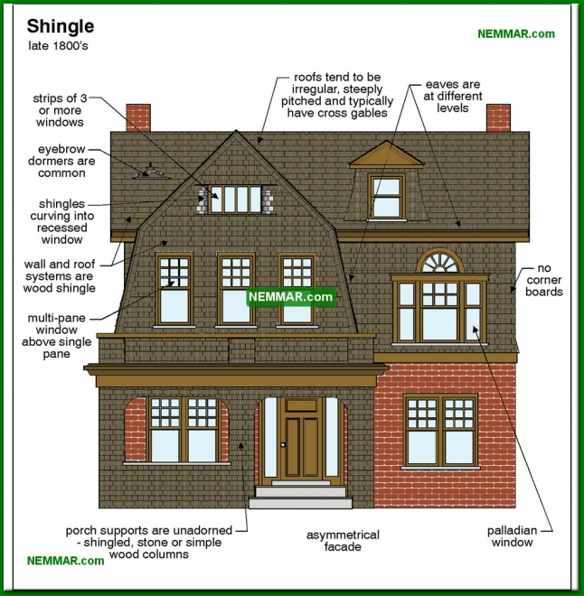 1734-co Shingle - Specific House Styles - Architectural Styles - Exterior