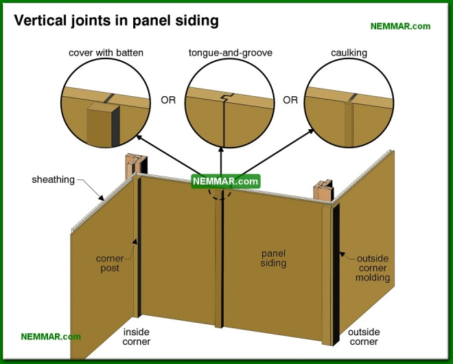 1807-co Vertical joints in panel siding - Plywood and Hardboard and Osb - Exterior Cladding - Exterior