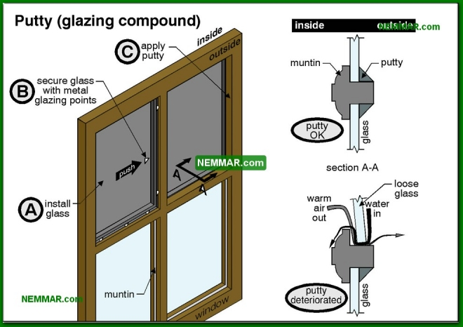 1826-co Putty glazing compound - Windows and Doors - Exterior Cladding - Exterior