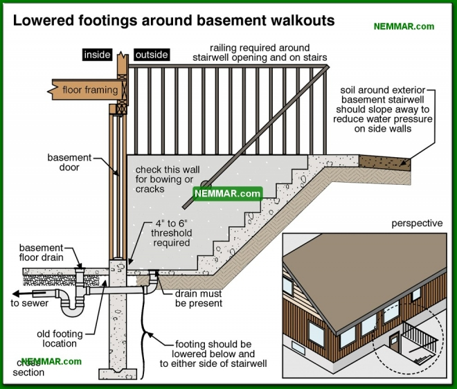 1888-co Lowered footings around basement walkouts - Basement Walkouts - Exterior Structures - Exterior