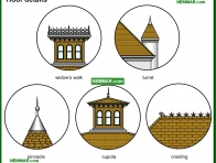 1705-co Roof details - Building Shapes and Details - Architectural Styles - Exterior