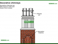 1707-co Decorative chimneys - Building Shapes and Details - Architectural Styles - Exterior