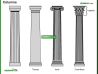 1722-co Columns - Columns - Architectural Styles - Exterior