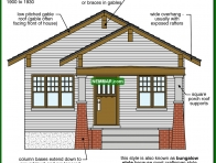 1737-co Craftsman - Specific House Styles - Architectural Styles - Exterior