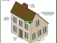1743-co Saltbox - Specific House Styles - Architectural Styles - Exterior