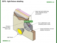1784-co EIFS - light fixture detailing - Stucco - Exterior Cladding - Exterior
