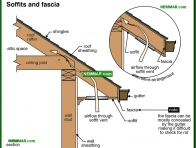 1824-co Soffits and fascia - Soffits and Fascia - Exterior Cladding - Exterior