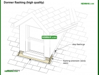 1833-co Diverter flashing - Trim and Flashings and Caulking - Exterior Cladding - Exterior