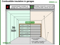 1872-co Combustible insulation in garages - Garages and Carports - Exterior Structures - Exterior